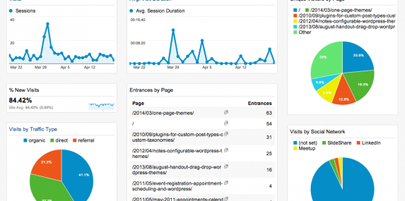 April 2014 Handout: Google Analytics Resources