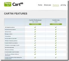 Cart66 Lite feature comparison